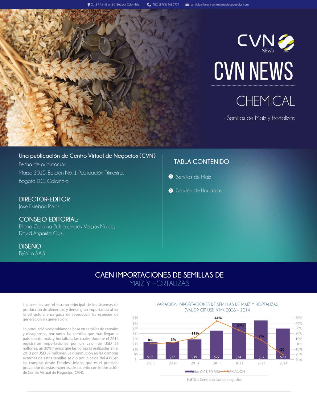 Semillas de maíz – Hortalizas